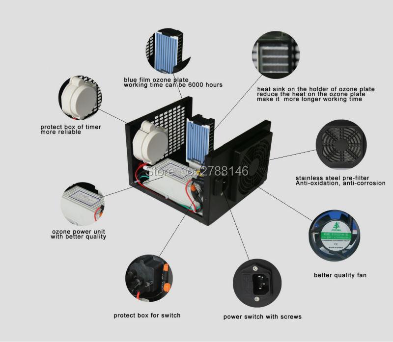HIHAP 3.5G ozongenerator til hjemlig og kommerciel luftrensning (4 - Husholdningsapparater - Foto 4