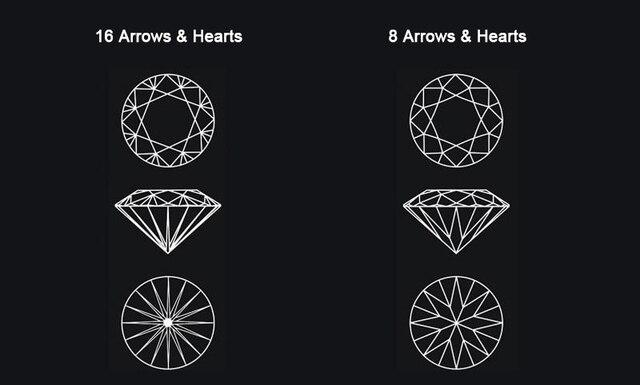 Купить 5 шт 4 мм ~ 10 5a белый круглый 16 сердец и стрел огранки кубического картинки