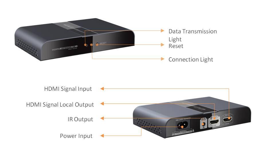 Up to 984Ft//300M HDbitT HDMI over IP Powerline Extender Converter 1080P LKV380