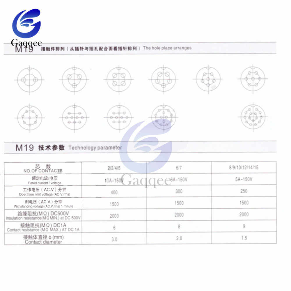 1set GX20 2/3/4/5/6/7/8/9/10/12/14/15 Pin Male Female Wire Panel Circular Connector Lid L94-100Y Aviation Connector Socket Plus
