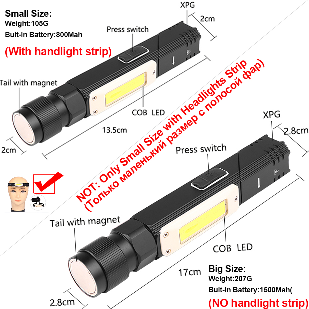 cheapest 10000Lm Mini  LED Headlamp Body Motion Sensor Headlight With USB charging Rechargeable Camping Flashlight Head Light Torch Lamp