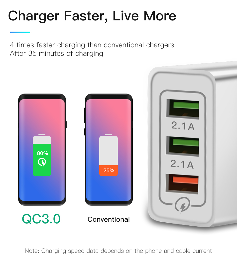 !ACCEZZ 18W USB Charger Quick Charge 3.0 For iphone 8 X Fast Charging For Samsung S8 S9 Huawei P30 Xiaomi EU Plug Phone Adapter (3)
