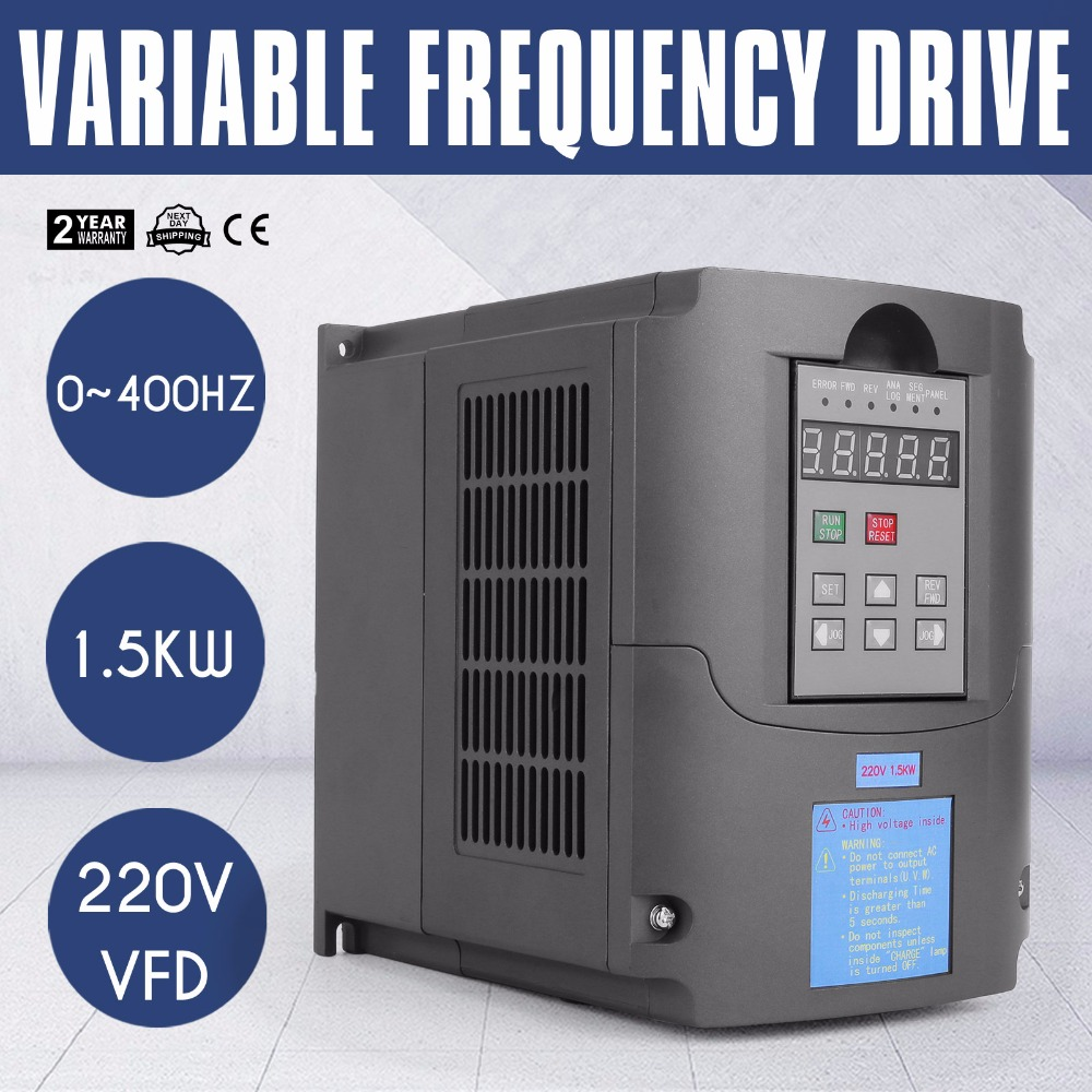 Variable Frequency Drive Inverter Vfd 15kw 10a 220 250v Avr 7segdriverinverterwiringdiagramjpg Technique Perfect Motor Load Capabiliity Control Solutions In Tool Parts From Tools On