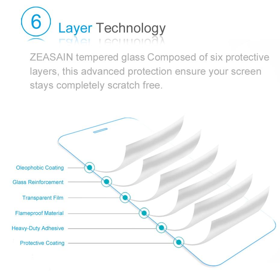 Original ZEASAIN 0.3mm protecteur d'écran Premium verre trempé pour - Pièces détachées et accessoires pour téléphones portables - Photo 5
