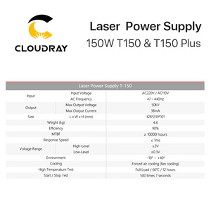 Image 5 - Cloudray 150W CO2 Laser Power Supply for CO2 Laser Engraving Cutting Machine HY T150 T / W Plus Series with Long Warranty