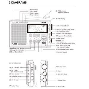 Image 5 - TECSUN Black PL 600 Digital Tuning Full Band FM/MW/SBB/PLL Synthesized high sensitivity and deep sound Stereo Radio радиоприемни