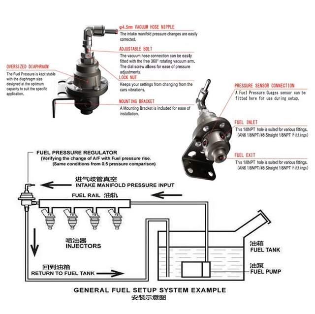 General Fuel Pressure Diagram - Today Diagram Database