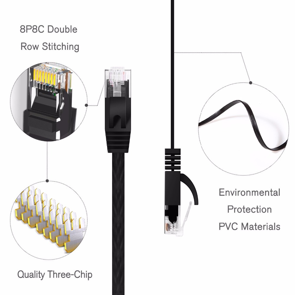 15cm 25cm 50cm 1m 3ft 2m 3m 5m 10m 15m20m 30m Cable CAT6 Flat UTP Ethernet Network Cable RJ45 Patch LAN Cable Black White Colo