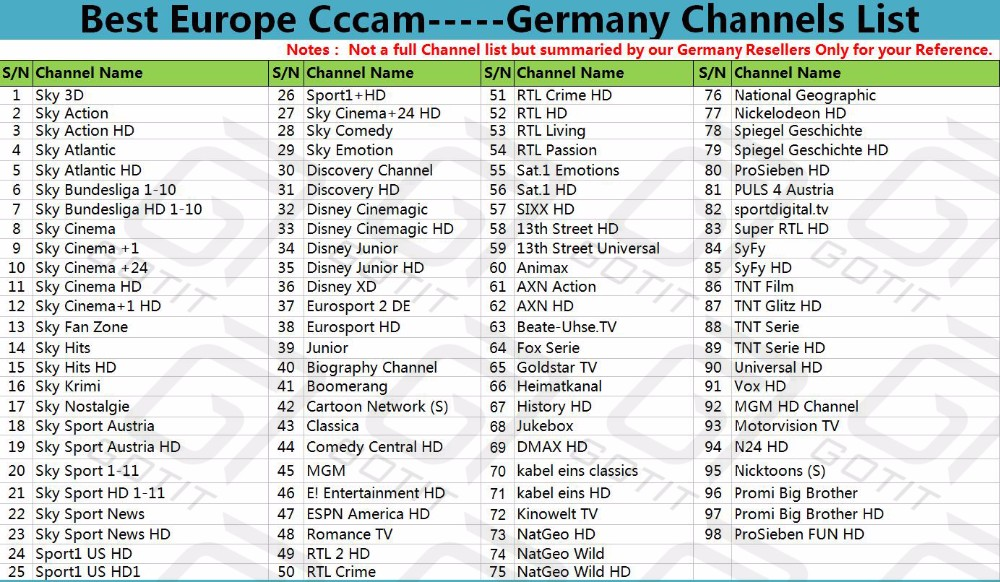 Germany Channels List