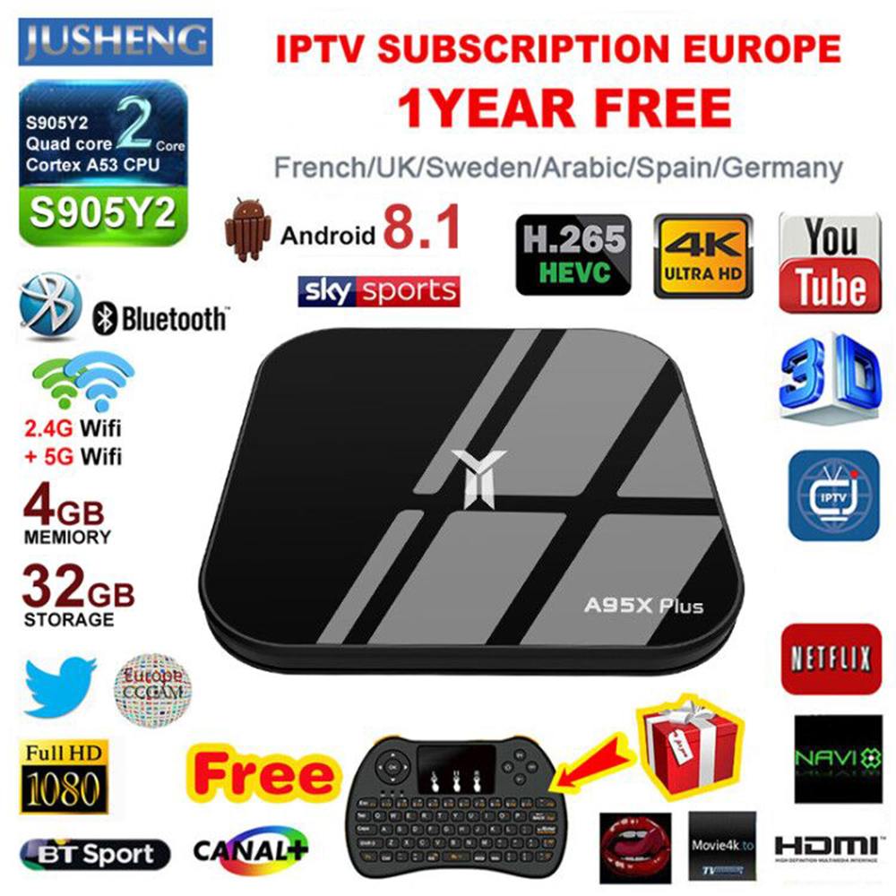 A95X Plus Android 8.1 TV Box Amlogic S905 Y2 4GB DDR4 32GB ROM 2.4G /5G WiFi USB3.0 BT4.2 Support IPTV 4K H.265 Media Player