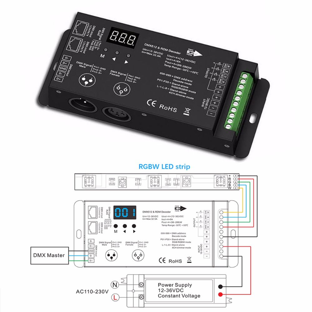 2Pcs 12 36V 4 Channels PWM Constant Voltage DMX Decoder With Digital Display XLR3 and RJ45 port Led DMX512 Decoder Controller-in RGB Controlers from Lights & Lighting