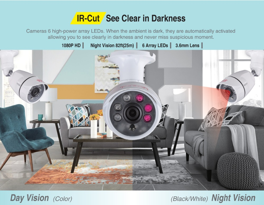 home video system C1068_day-night