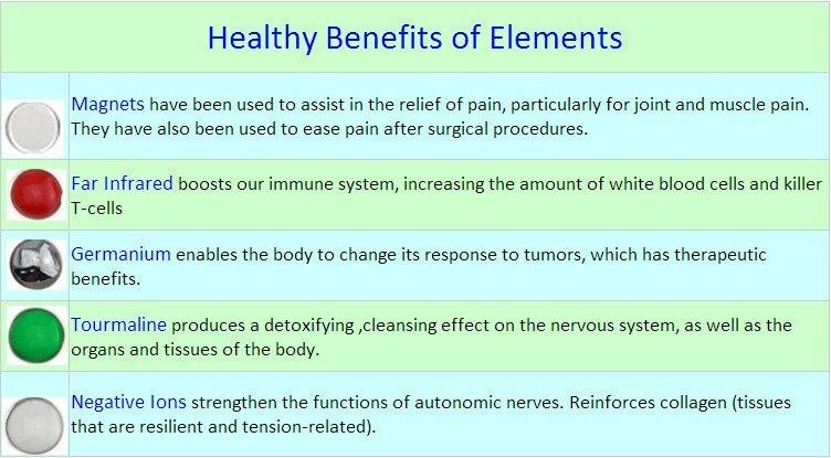element effect