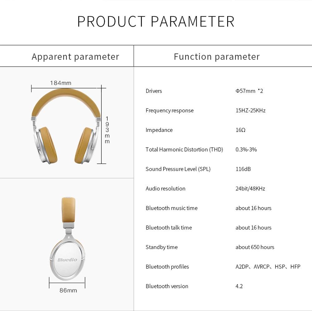 Active Noise Cancelling Bluetooth Headphones by Bluedio F2 pakistan brandtech.pk