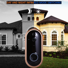 Wifi Deurbel Intercom Video Door Phone 1080P DoorBell With Camera PIR Motion Detected IR Alarm Wireless Security Camera Bell все цены