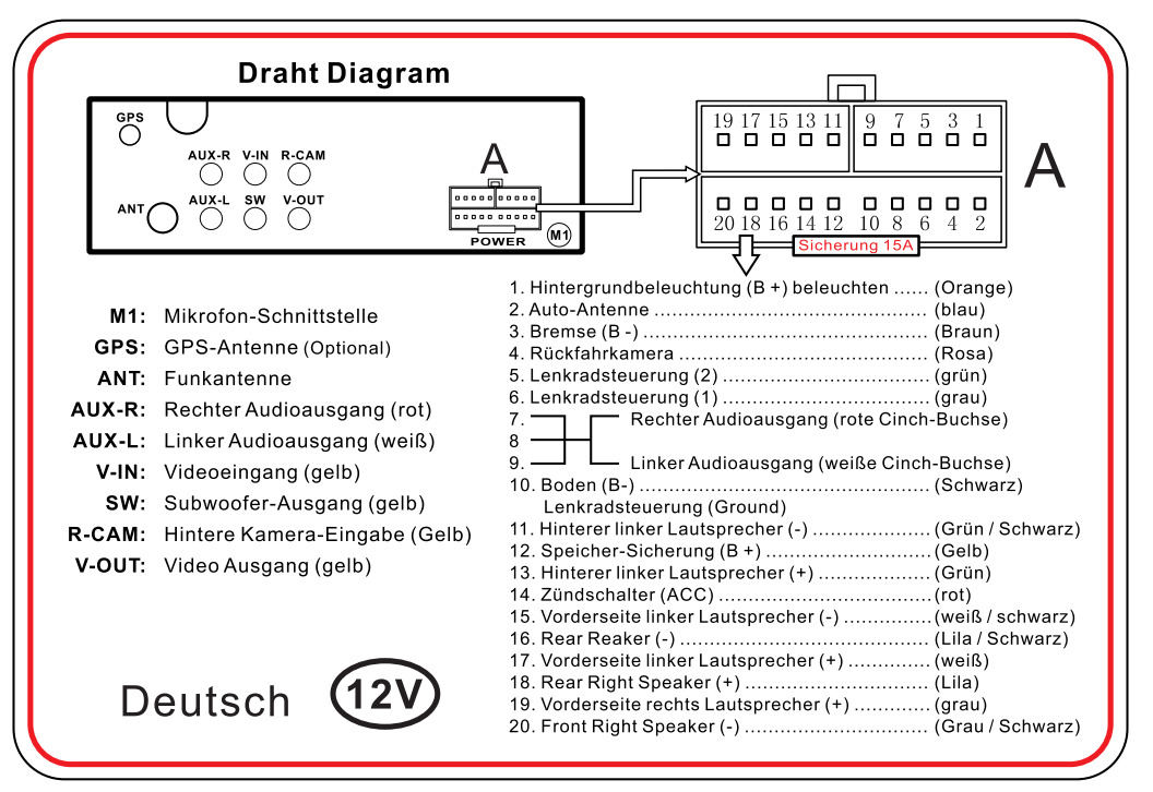 Berühmt Rot Schwarz Weißer Draht Fotos - Elektrische Schaltplan ...