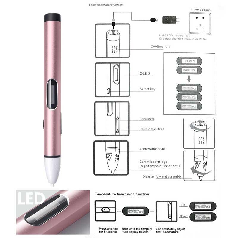 3d Pens baixa temperatura, proteger as mãos Printing Temperature : Adjustable