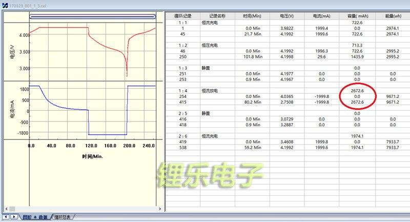 3.7V polymer lithium battery, 2600mAh 854652 navigation medical equipment, camera detector