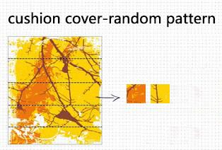 random pattern 03