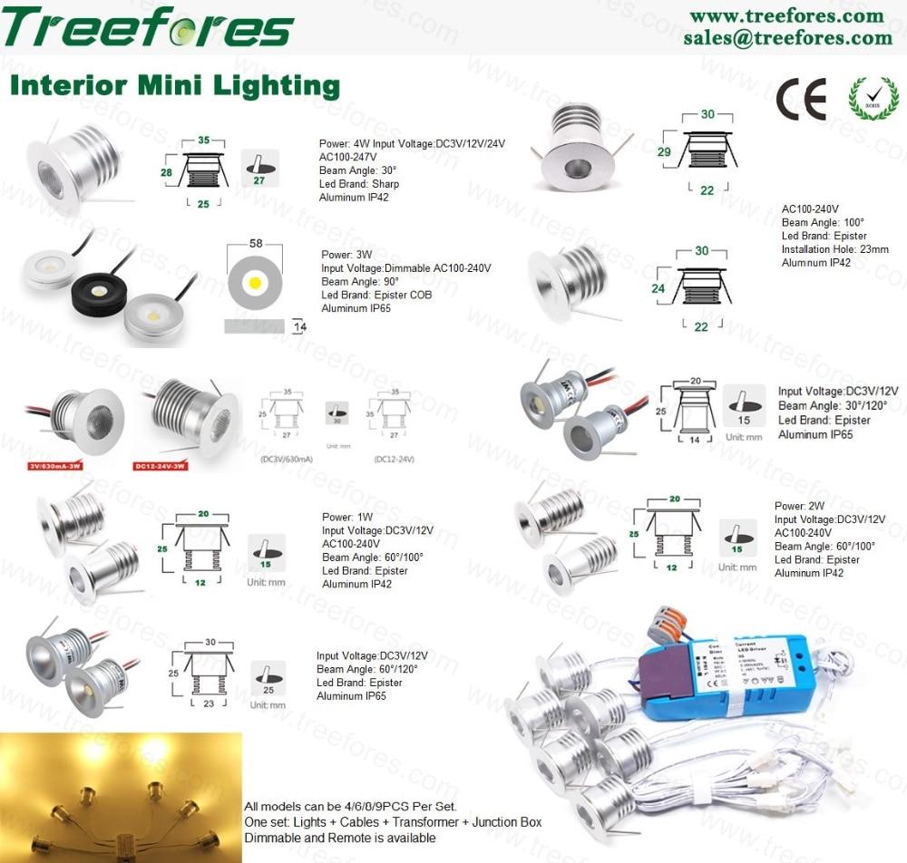 Treefores Interior Mini LED