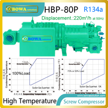 80HP R134a air conditioner screw compressor are used in geothermal heat pump water heaters free from