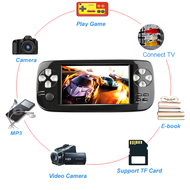 PAP KIII Retro Game Console 4.3 inch HD Built-in 3000 Retro Classic Games 64 Bit Portable mini Handheld Game Players 16GB