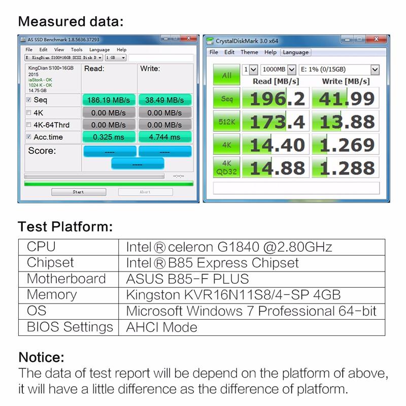 S100  16GB 800X800