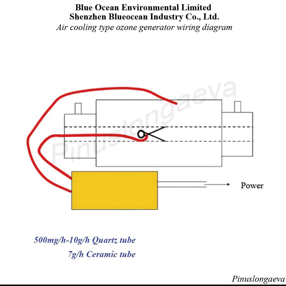 Pinuslongaeva Ce Emc Lvd Fcc Factory Outlet 5g H Ozone Generator Circuit 3 Diy 01