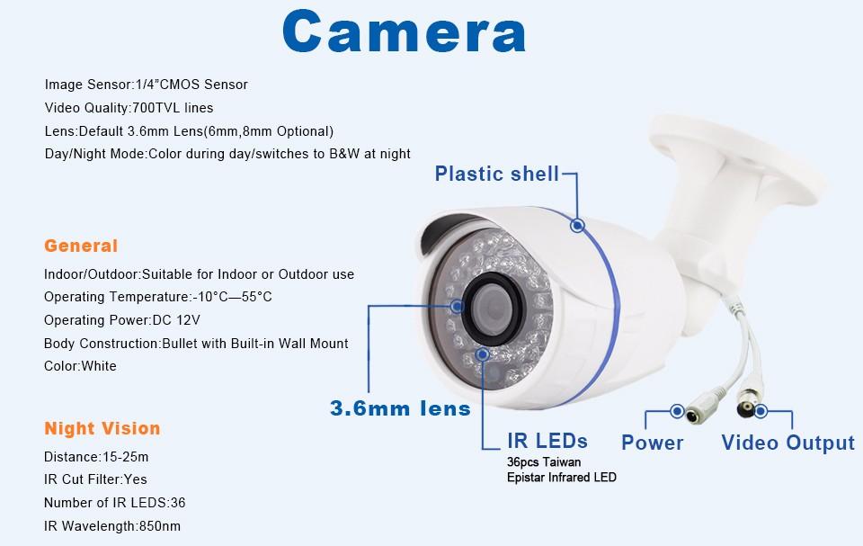 6-700TVL Analog Camera 60-1C
