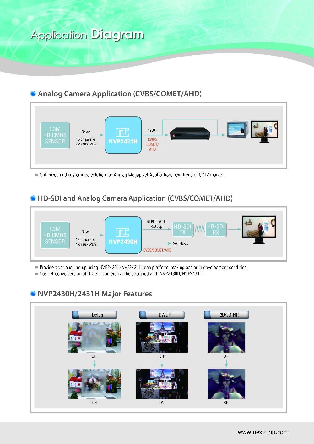 Nextchip e-Catalog V1 24