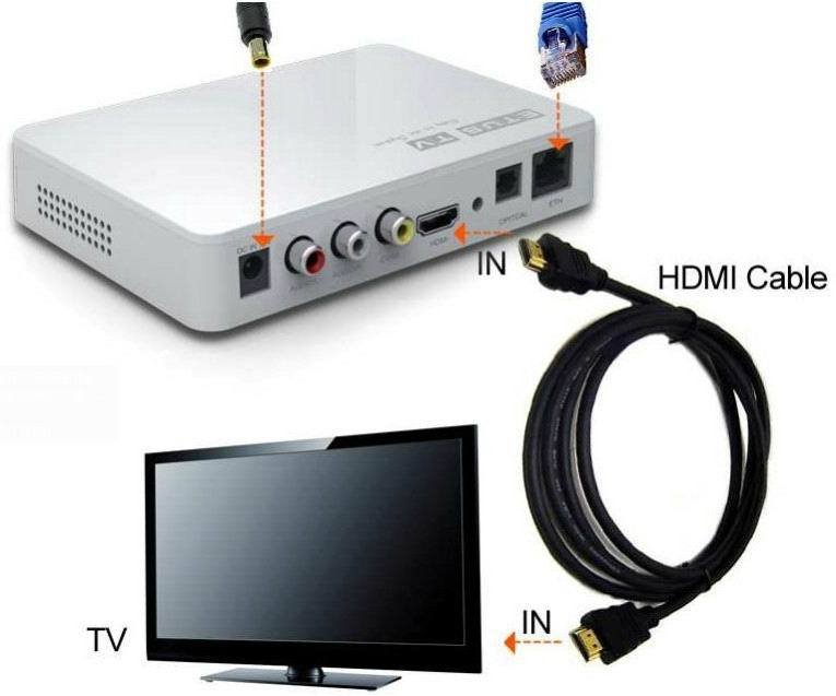 Satellite Tv Internet >> Arabic Iptv Set Top Box Hd Tv Arabic Tv Satellite Receiver Internet