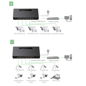 Image 3 - 6 محوّل نقل الطاقة عبر شبكة إيثرنت بعدّة مخارج محول ايثرنت مع 48 V محول الطاقة ل شبكة كاميرات اي بي أو نقطة وصول لاسلكية/4 PoE منافذ مناسبة ل CCTV