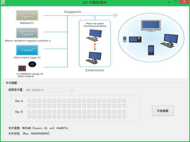 Lector de tarjetas inteligentes USB ACR122U NFC RFID escritor para todos los 4 tipos de NFC (ISO/IEC18092) etiquetas + 5 uds tarjetas M1 + 1 SDK CD