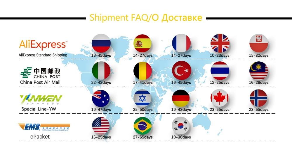 Shipment FAQ