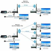 2019 5 ghz Wireless HDMI Übertragung Extender Unterstützung IR HDMI Wireless Transmitter Receiver Kit HD 1080 p WIFI HDMI Sender