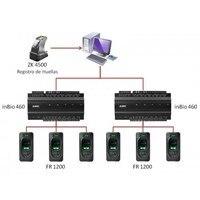 Inbio460 4 двери контроля доступа; tcp/ip 3000 пользователей отпечатков пальцев контроля доступа панели контроля доступа доска