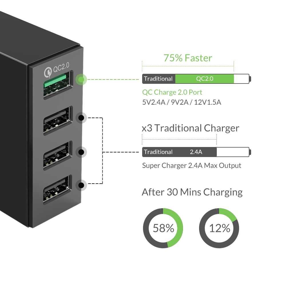Orico QC 2.0 Cepat Charger 4 Port USB Desktop Charger QC2.0 5V2.4A Max Output untuk Ponsel Tablet