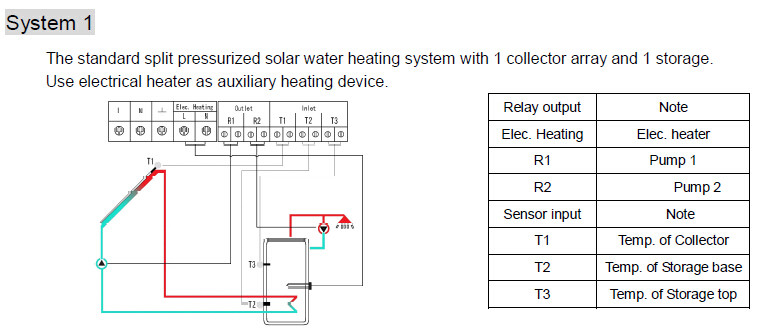 Hot Water experts SP24 controller,Thermal solar heating System ...