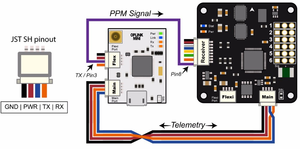 cc3d atom wiring details wiring diagram online CC3D Atom Bootloader cc3d atom wiring details wiring block diagram cc3d atom wiring details