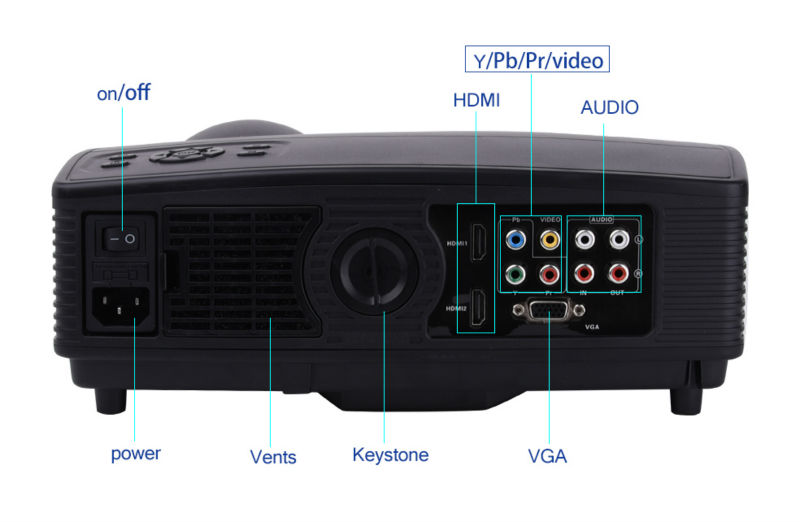 Everycom X9 LED 720P projectors (8)