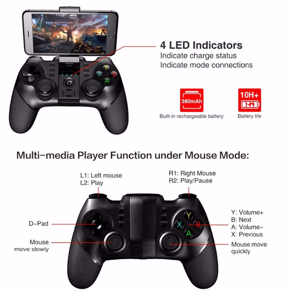 Mobile gaming controller 2