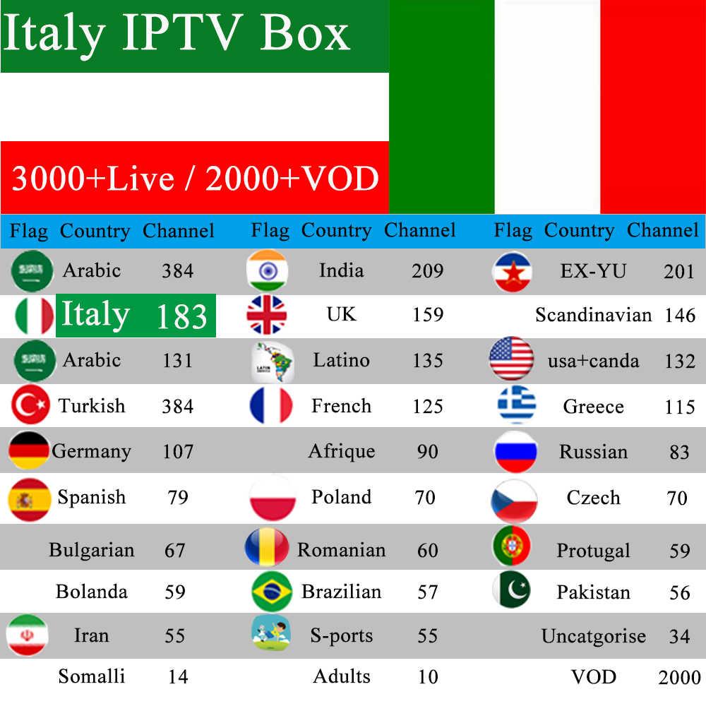 TX6Pro Android TV caja de Italia IPTV 2GB 16G 4K 1 año Italia turco árabe irán Grecia ex -yu Reino Unido checo canal adulto caja de tv inteligente