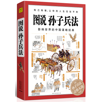 Illustration Of Sun Tzu's Art Of War In Chinese Chinese Ancient Culture Literature Military Art Of War Of Sun Tzu Book
