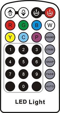 6-18W-RGBWA-UV-DMX-Flat-Par-Lights-With-Wireless-IRC-Battery-Wedge-Par-Dmx-Up (1)