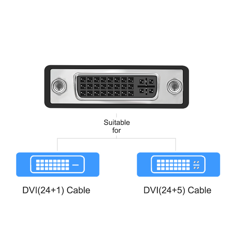 DVI to DVI Extension Adapter DVI d (24+5) Cable Digital Audio Converter Female to Female Extender for Connecting Two DVI Cables