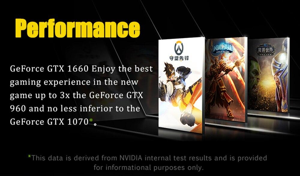 GeForce-GTX-1660- 6G-790( - (4)