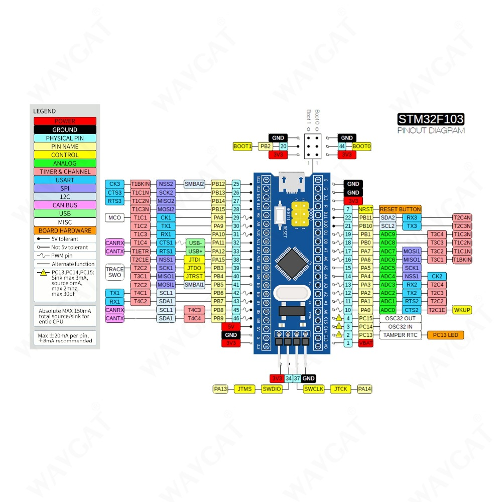 Darmowa wysyłka STM32F103C8T6 ARM STM32 minimalna systemowa płyta modułu rozwojowego dla arduino 32F103C8T6 6