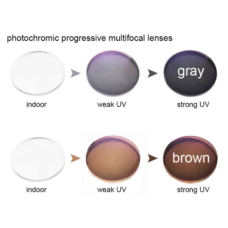Image 2 - QJ 1.56 Index Wide Field Interior Progressive Multifocal Photochromic Lens Prescription Myopia Presbyopic Astigmatism Lenses-in Eyewear Accessories from Apparel Accessories