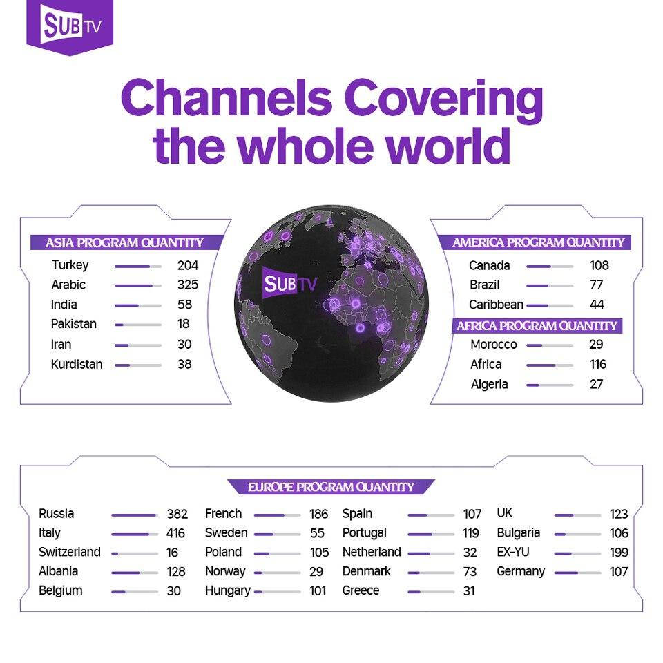 2_subtv_channel-quantity