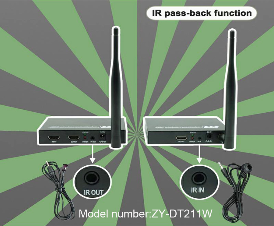 2.4/5.8GHZ 330ft WIFI + Loop Out + IR + HDMI Signal Over Wireless Extender 1080P Wireless HDMI Video Transmitter Sender Receiver